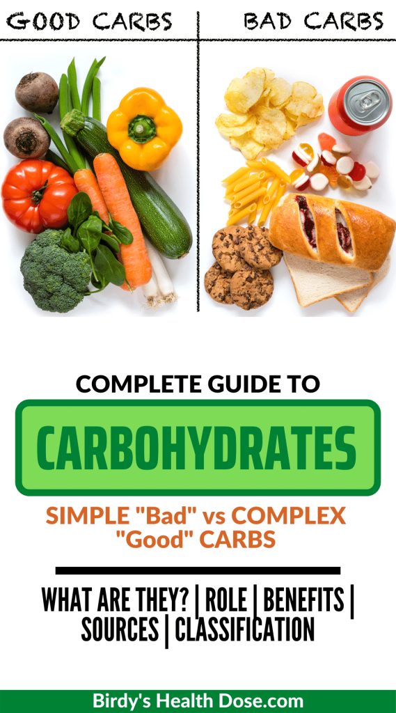 """In today's article we will go through the complete guide of carbohydrates: simple """"bad"""" carbohydrates vs """"good"""" complex carbohydrates - what are they? their role in our diet, benefits, food sources from which we can take them, and their classification."""